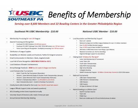 southeast-pa-usbc-benefits-of-membership-pic